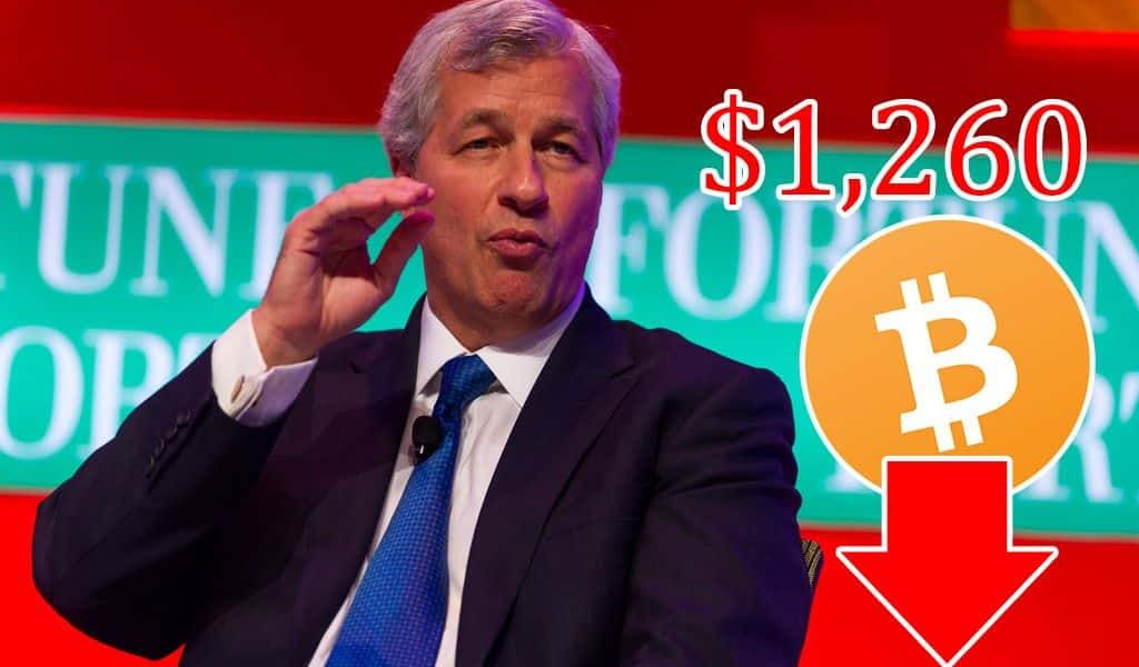 """Analysts from JP Morgan Call True Value of Cryptocurrency """"Unproven"""", Could Sink Below $1,260"""