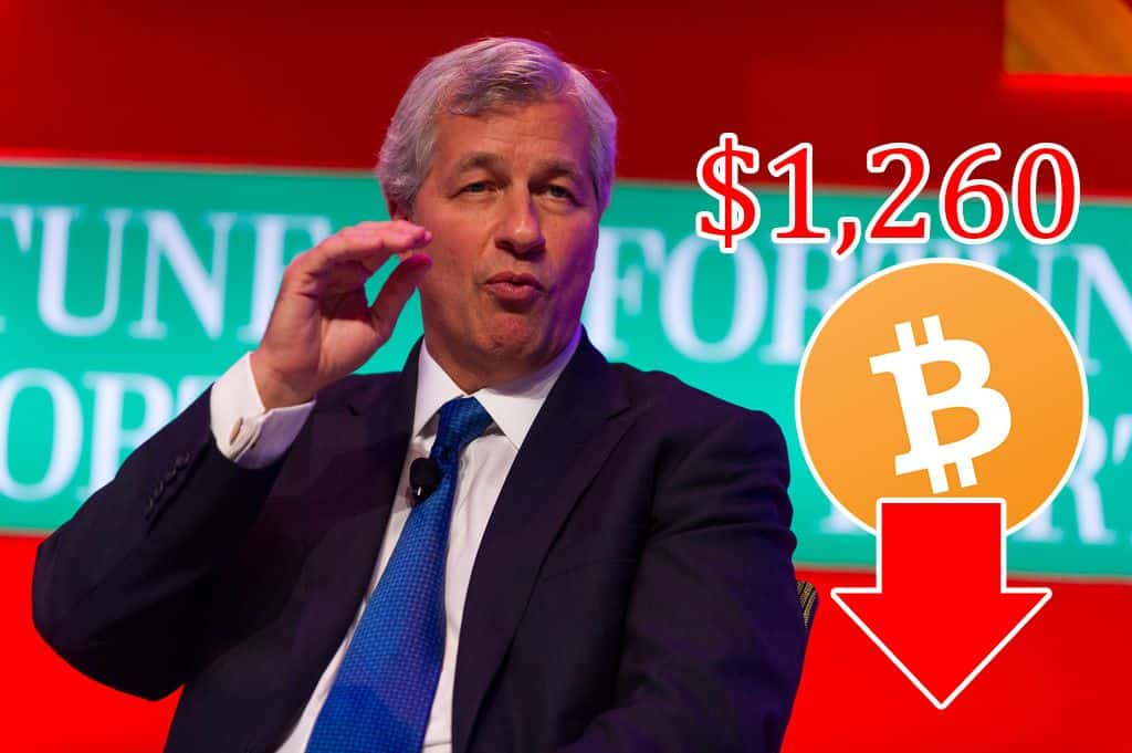 "Analysts from JP Morgan Call True Value of Cryptocurrency ""Unproven"", Could Sink Below $1,260"