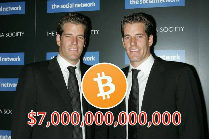 Winklevoss Twins Still Committed To An ETF And Bitcoin Will Surpass 7 Trillion