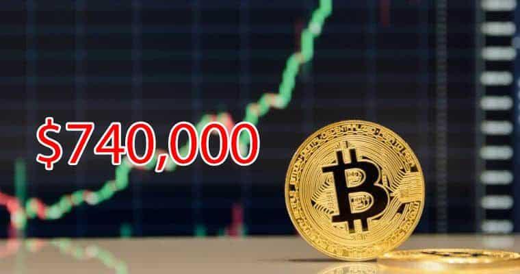 Crypto Mining Pool Prediction Bitcoin Could Reach $740,000 Per Coin