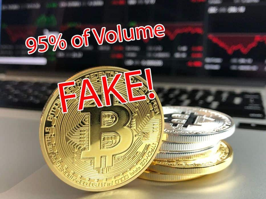 95% of Bitcoin's Volume is Faked, Report Finds
