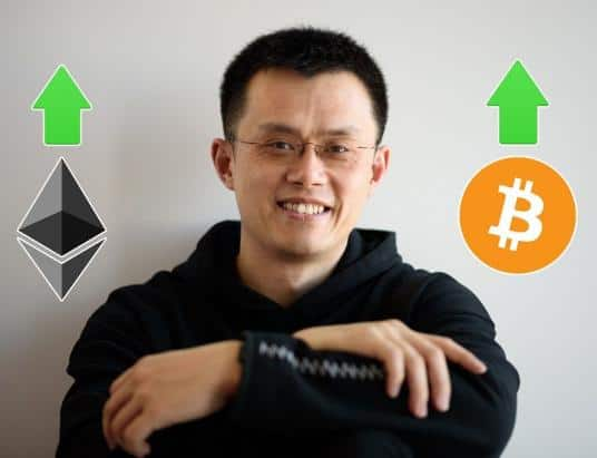 Binance CEO CZ Orders are at an All Time High