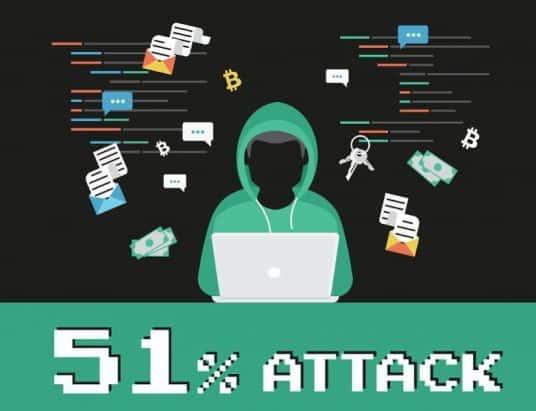 51% Attack on Bitcoin Cash blockchain