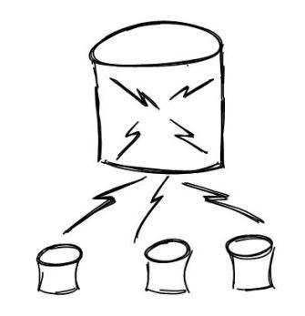 database sharding blockchain
