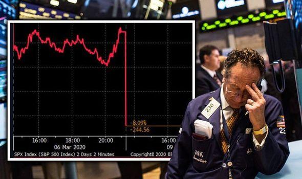 Bitcoin Falls to $6,000 as Coronavirus Panic Grips Crypto Market